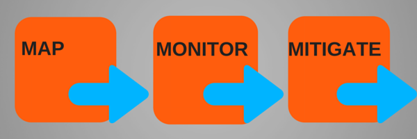 illustration map monitor mitigate